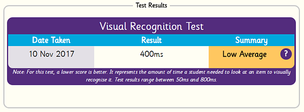 Visual Recognition Speed Results