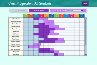 class_progression-1